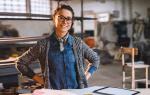 Формы государственной поддержки малого бизнеса