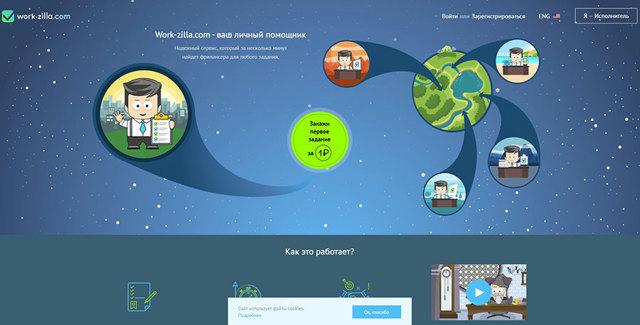 Бизнес в интернете: ТОП-33 лучших и реальных идей