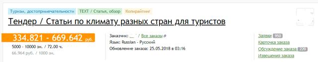 Как заработать деньги в интернете от 200 до 500 рублей в день