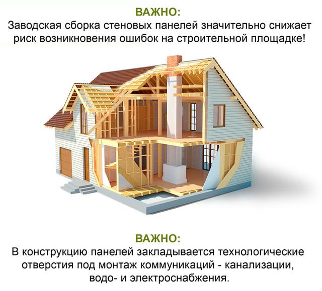 Производство каркасных домов: технология изготовления, видео