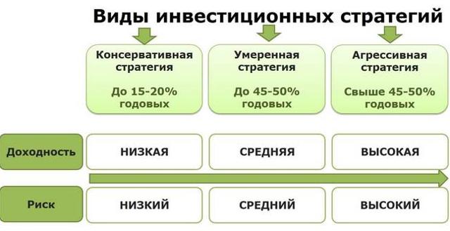 ТОП-10 бизнес-идей с вложением 100000 рублей