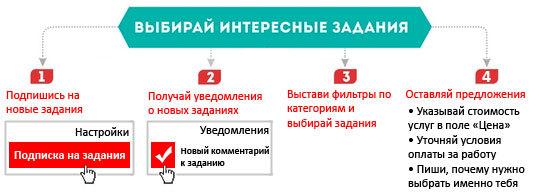 Подработка в Москве с ежедневной оплатой в свободное время