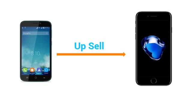 Как увеличить продажи: работающие способы, реальные варианты
