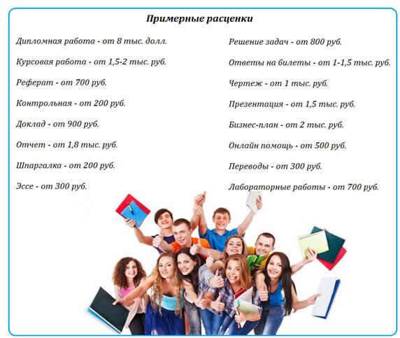 ТОП-25 бизнес идей для студентов