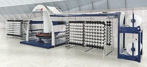Производство полипропиленовых мешков: оборудование (линия, станок), технология