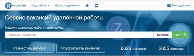 ТОП-18 лучших сайтов для поиска работы в России