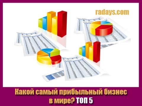 ТОП-10 самых выгодных и прибыльных идей производства