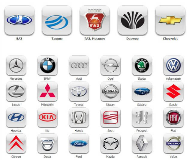Бизнес-план интернет-магазина автозапчастей