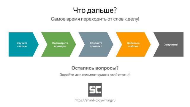 Основные секреты успешной презентации товаров